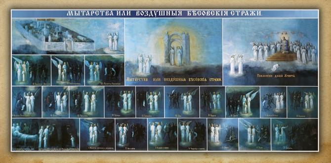 Загробный мир в православии